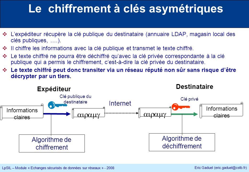 Eric Gaduel (eric.gaduel@cstb.fr) LpSIL – Module « Echanges sécurisés de données sur réseaux » - 2008 Le chiffrement à clés asymétriques Lexpéditeur récupère la clé publique du destinataire (annuaire LDAP, magasin local des clés publiques, ….).