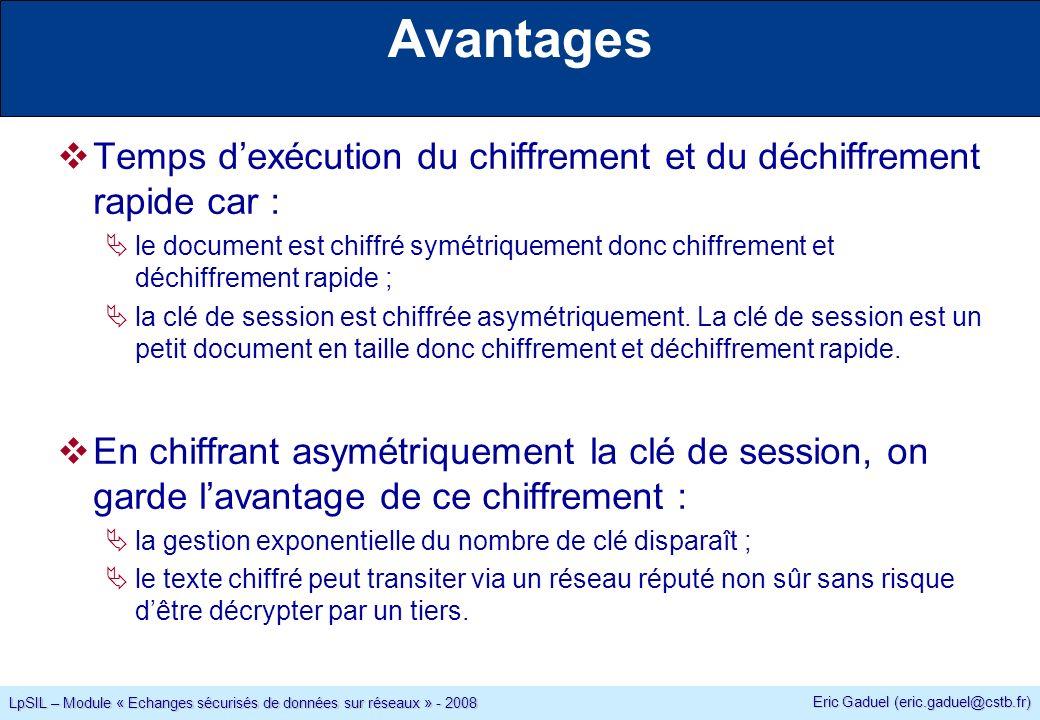 Eric Gaduel (eric.gaduel@cstb.fr) LpSIL – Module « Echanges sécurisés de données sur réseaux » - 2008 Avantages Temps dexécution du chiffrement et du déchiffrement rapide car : le document est chiffré symétriquement donc chiffrement et déchiffrement rapide ; la clé de session est chiffrée asymétriquement.