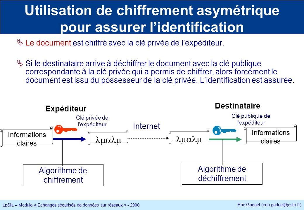 Eric Gaduel (eric.gaduel@cstb.fr) LpSIL – Module « Echanges sécurisés de données sur réseaux » - 2008 Utilisation de chiffrement asymétrique pour assurer lidentification Informations claires Algorithme de chiffrement Algorithme de déchiffrement Expéditeur Destinataire Informations claires Internet Clé privée de lexpéditeur Clé publique de lexpéditeur Le document est chiffré avec la clé privée de lexpéditeur.