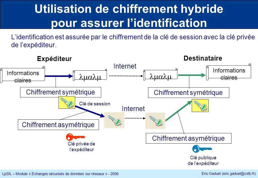 Eric Gaduel (eric.gaduel@cstb.fr) LpSIL – Module « Echanges sécurisés de données sur réseaux » - 2008 Utilisation de chiffrement hybride pour assurer lidentification Lidentification est assurée par le chiffrement de la clé de session avec la clé privée de lexpéditeur.