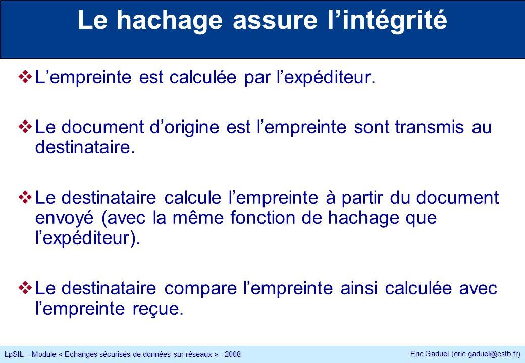 Eric Gaduel (eric.gaduel@cstb.fr) LpSIL – Module « Echanges sécurisés de données sur réseaux » - 2008 Le hachage assure lintégrité Lempreinte est calculée par lexpéditeur.
