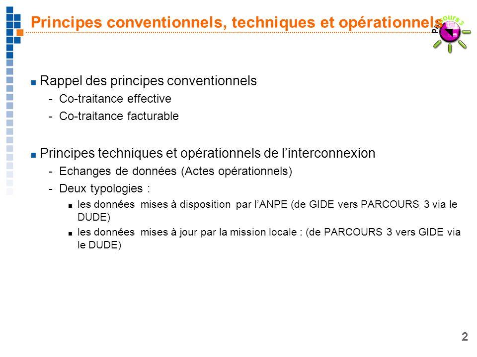 Principes conventionnels, techniques et opérationnels Rappel des principes conventionnels -Co-traitance effective -Co-traitance facturable Principes t