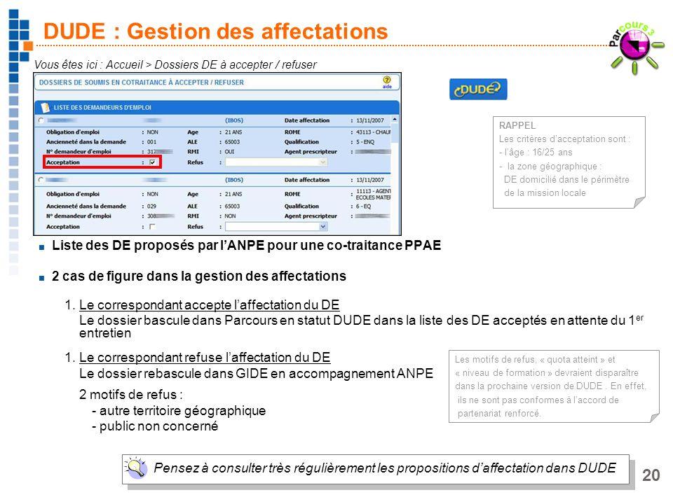 20 Liste des DE proposés par lANPE pour une co-traitance PPAE 2 cas de figure dans la gestion des affectations 1.Le correspondant accepte laffectation