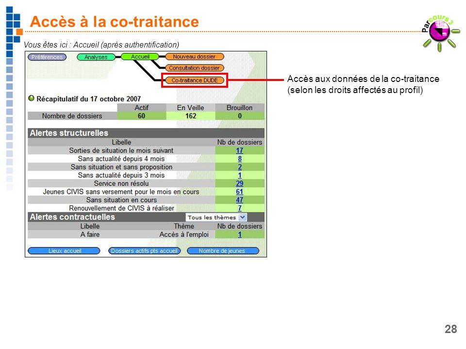 28 Accès à la co-traitance Vous êtes ici : Accueil (après authentification) Accès aux données de la co-traitance (selon les droits affectés au profil)