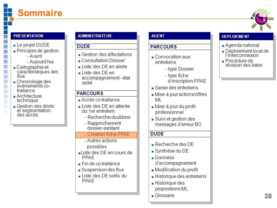 38 Le projet DUDE Principes de gestion - Avant - Aujourdhui Cartographie et caractéristiques des flux Chronologie des événements co- traitance Archite