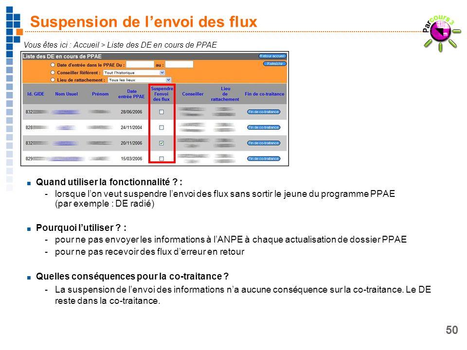 50 Suspension de lenvoi des flux Vous êtes ici : Accueil > Liste des DE en cours de PPAE Quand utiliser la fonctionnalité ? : -lorsque lon veut suspen
