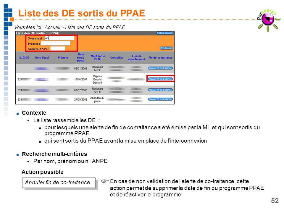 52 Liste des DE sortis du PPAE Vous êtes ici : Accueil > Liste des DE sortis du PPAE Contexte -La liste rassemble les DE : pour lesquels une alerte de