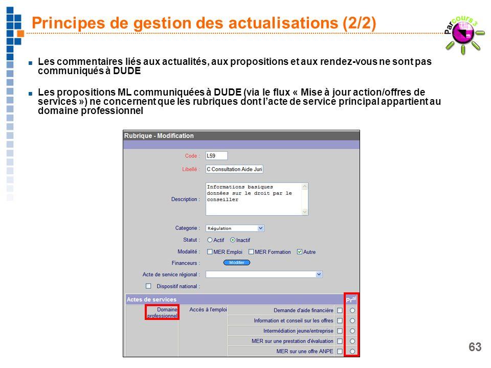 63 Principes de gestion des actualisations (2/2) Les commentaires liés aux actualités, aux propositions et aux rendez-vous ne sont pas communiqués à D