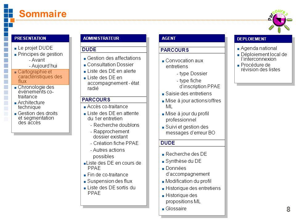 8 Le projet DUDE Principes de gestion - Avant - Aujourdhui Cartographie et caractéristiques des flux Chronologie des événements co- traitance Architec