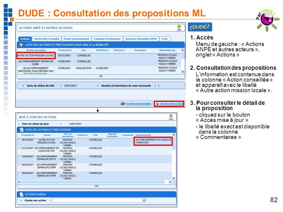 82 DUDE : Consultation des propositions ML 1. Accès Menu de gauche : « Actions ANPE et autres acteurs », onglet « Actions » 2. Consultation des propos