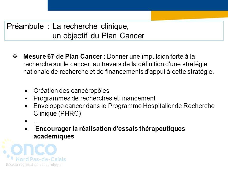 Préambule : La recherche clinique, un objectif du Plan Cancer Mesure 67 de Plan Cancer : Donner une impulsion forte à la recherche sur le cancer, au t