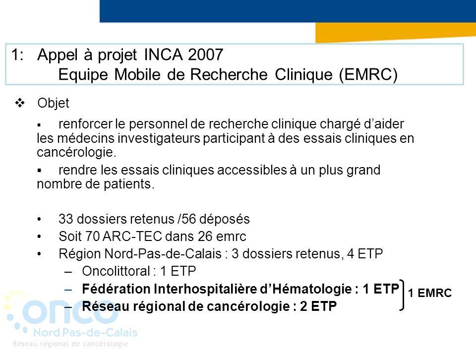 1: Appel à projet INCA 2007 Equipe Mobile de Recherche Clinique (EMRC) renforcer le personnel de recherche clinique chargé daider les médecins investi