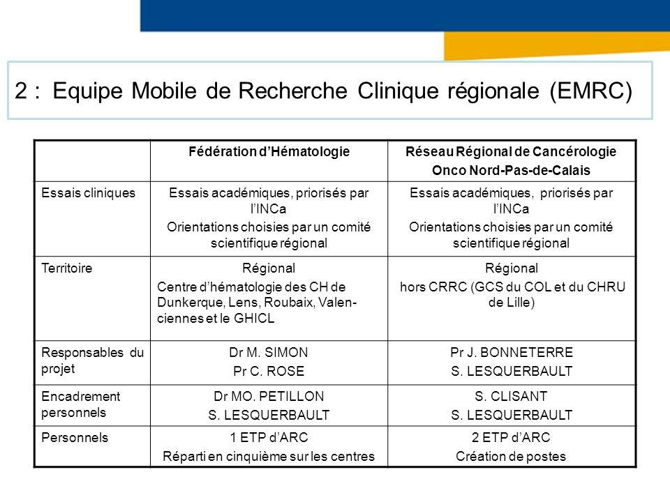 Fédération dHématologieRéseau Régional de Cancérologie Onco Nord-Pas-de-Calais Essais cliniquesEssais académiques, priorisés par lINCa Orientations ch