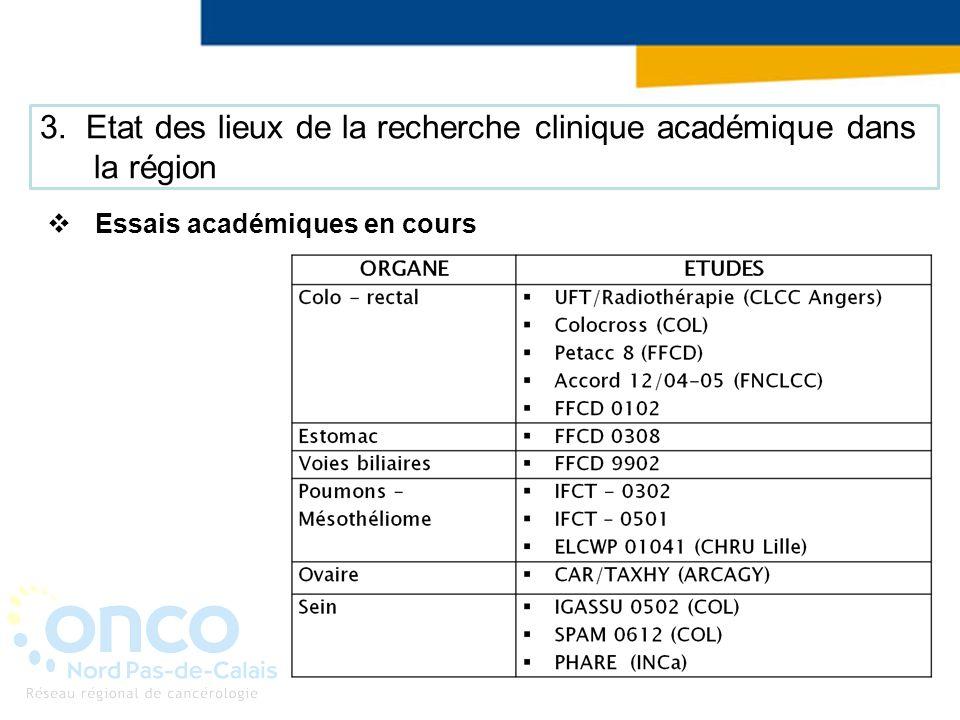 3. Etat des lieux de la recherche clinique académique dans la région Essais académiques en cours