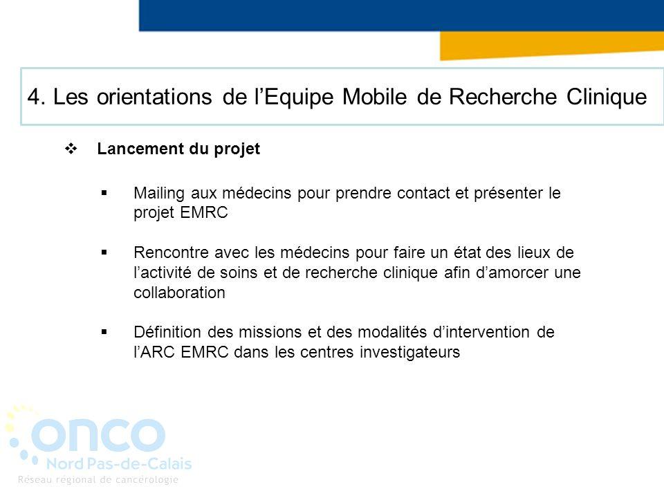 4. Les orientations de lEquipe Mobile de Recherche Clinique Lancement du projet Mailing aux médecins pour prendre contact et présenter le projet EMRC