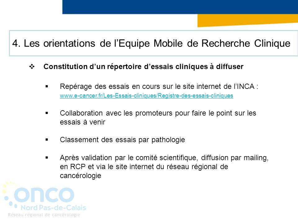 4. Les orientations de lEquipe Mobile de Recherche Clinique Constitution dun répertoire dessais cliniques à diffuser Repérage des essais en cours sur