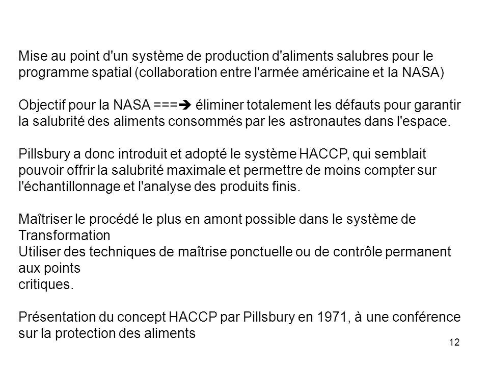 12 Mise au point d'un système de production d'aliments salubres pour le programme spatial (collaboration entre l'armée américaine et la NASA) Objectif