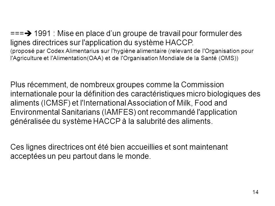 14 === 1991 : Mise en place dun groupe de travail pour formuler des lignes directrices sur l'application du système HACCP. (proposé par Codex Alimenta