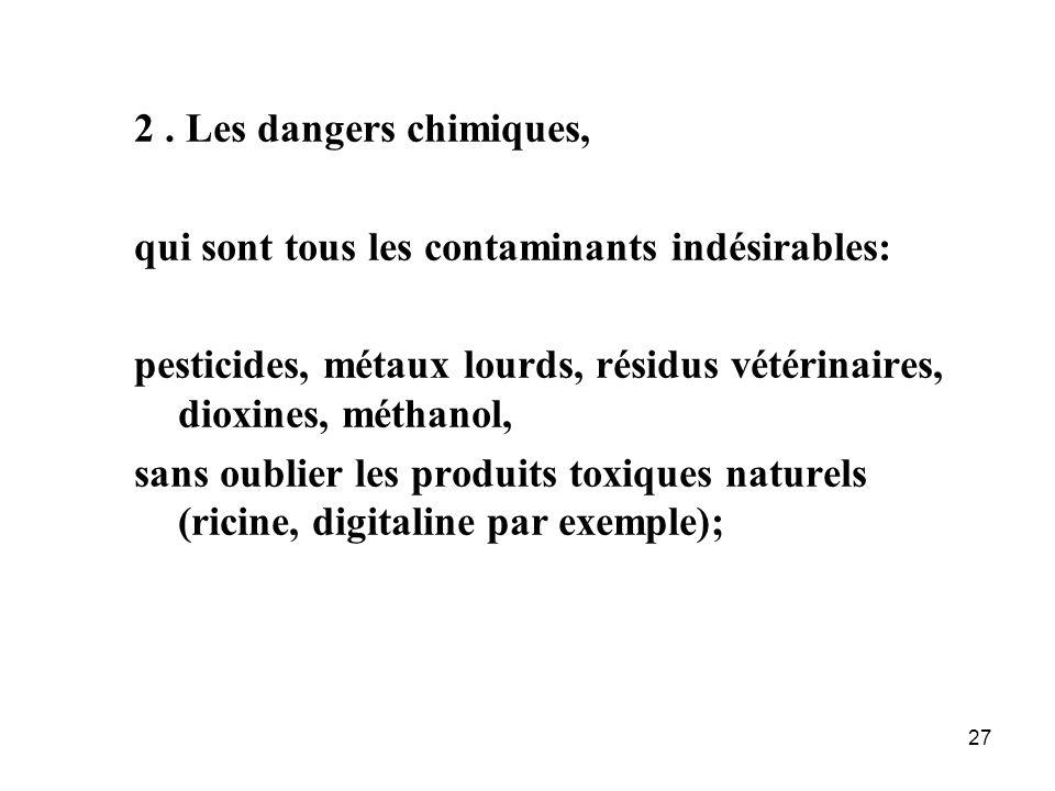 27 2. Les dangers chimiques, qui sont tous les contaminants indésirables: pesticides, métaux lourds, résidus vétérinaires, dioxines, méthanol, sans ou