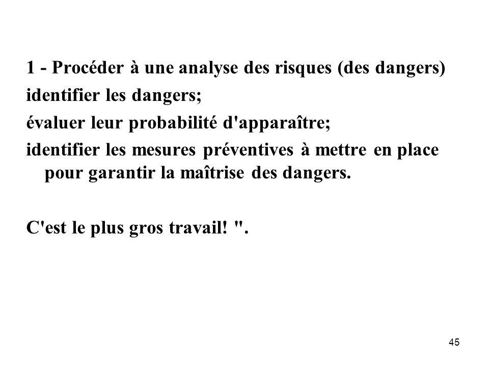 45 1 - Procéder à une analyse des risques (des dangers) identifier les dangers; évaluer leur probabilité d'apparaître; identifier les mesures préventi