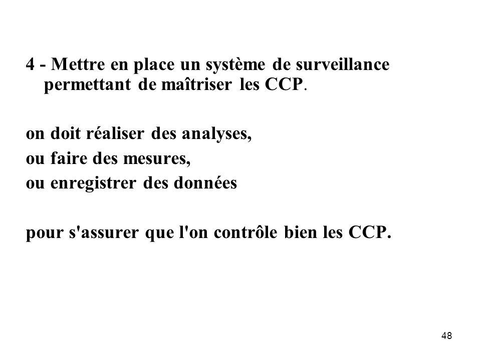 48 4 - Mettre en place un système de surveillance permettant de maîtriser les CCP. on doit réaliser des analyses, ou faire des mesures, ou enregistrer