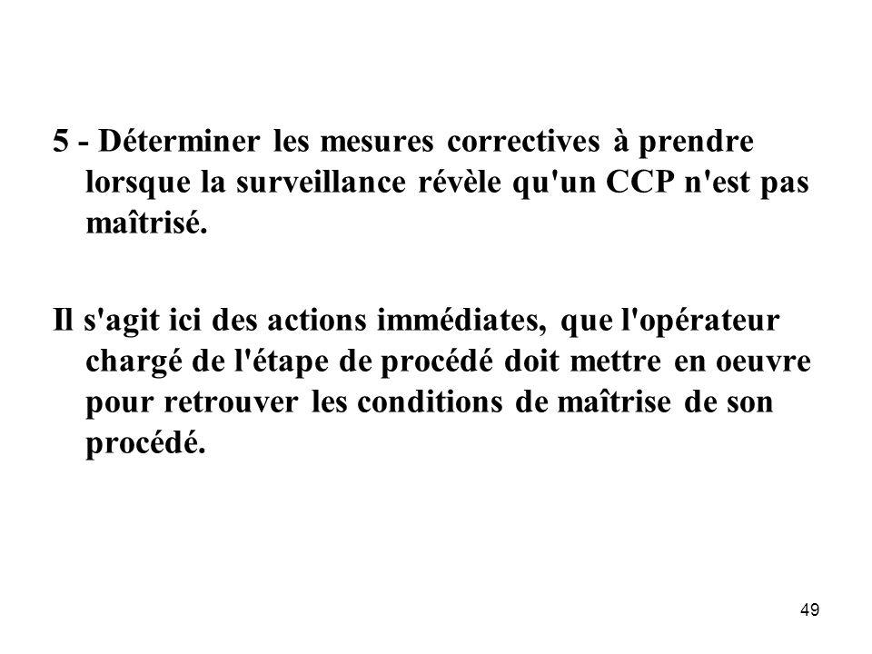 49 5 - Déterminer les mesures correctives à prendre lorsque la surveillance révèle qu'un CCP n'est pas maîtrisé. Il s'agit ici des actions immédiates,