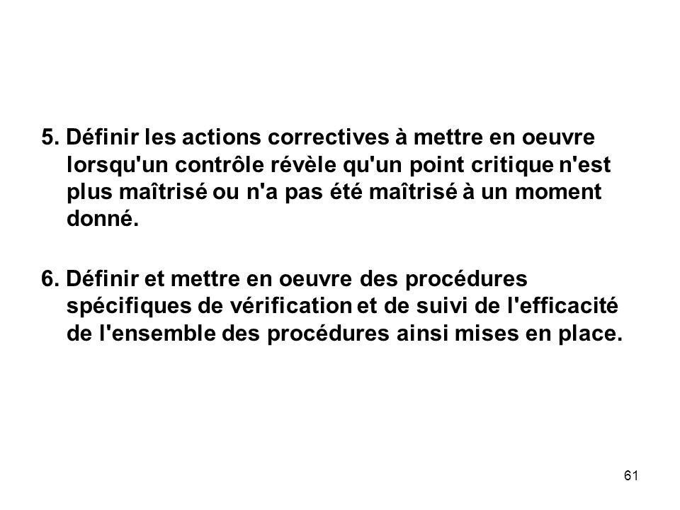 61 5. Définir les actions correctives à mettre en oeuvre lorsqu'un contrôle révèle qu'un point critique n'est plus maîtrisé ou n'a pas été maîtrisé à