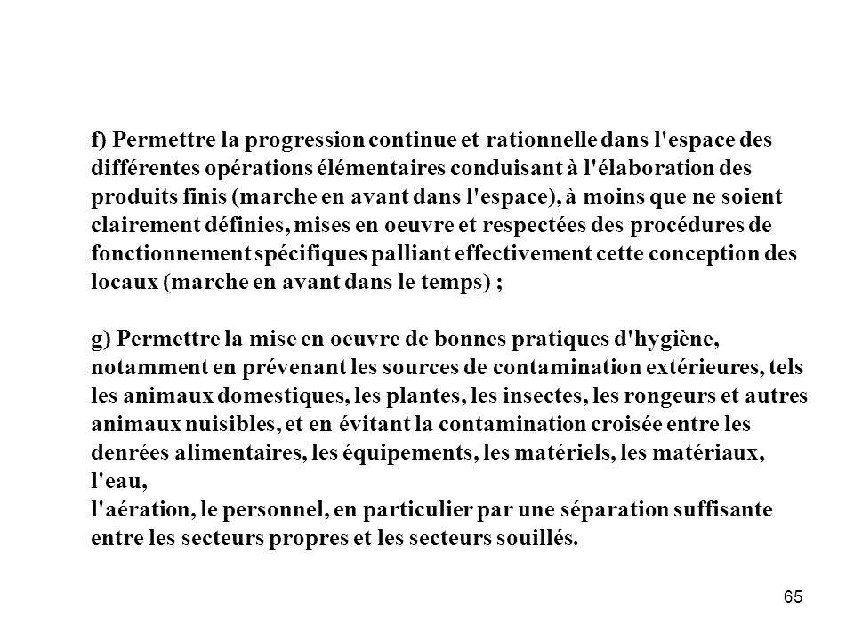 65 f) Permettre la progression continue et rationnelle dans l'espace des différentes opérations élémentaires conduisant à l'élaboration des produits f