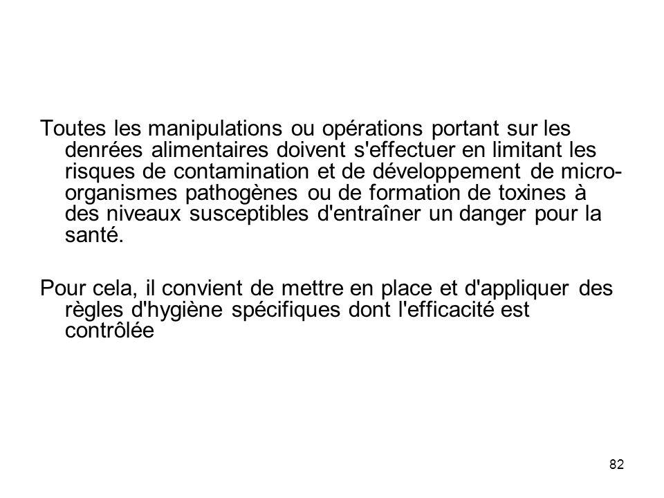 82 Toutes les manipulations ou opérations portant sur les denrées alimentaires doivent s'effectuer en limitant les risques de contamination et de déve