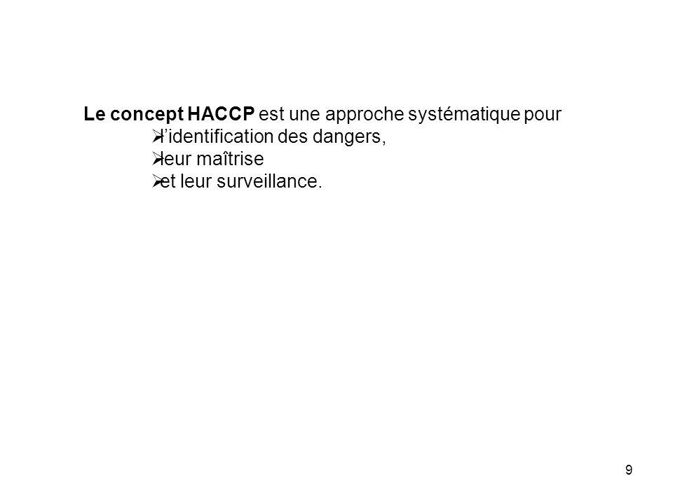 10 Les origines du système HACCP La maîtrise préventive de la salubrité est apparue en 1971 par la méthode HACCP ===== localiser les risques de déviation et de les maîtriser tout au long du procédé.