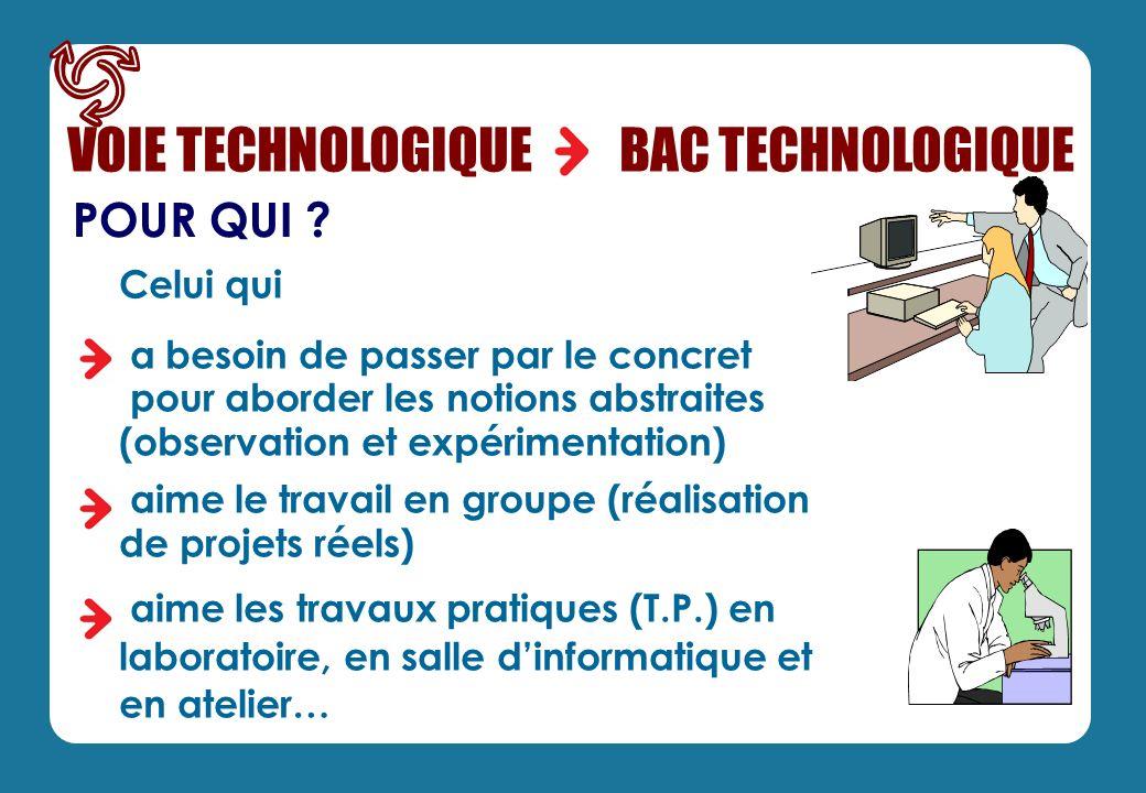 VOIE TECHNOLOGIQUE BAC TECHNOLOGIQUE Celui qui a besoin de passer par le concret pour aborder les notions abstraites (observation et expérimentation)