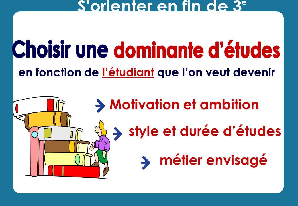 e Motivation et ambition style et durée détudes métier envisagé Motivation et ambition style et durée détudes métier envisagé en fonction de létudiant que lon veut devenir