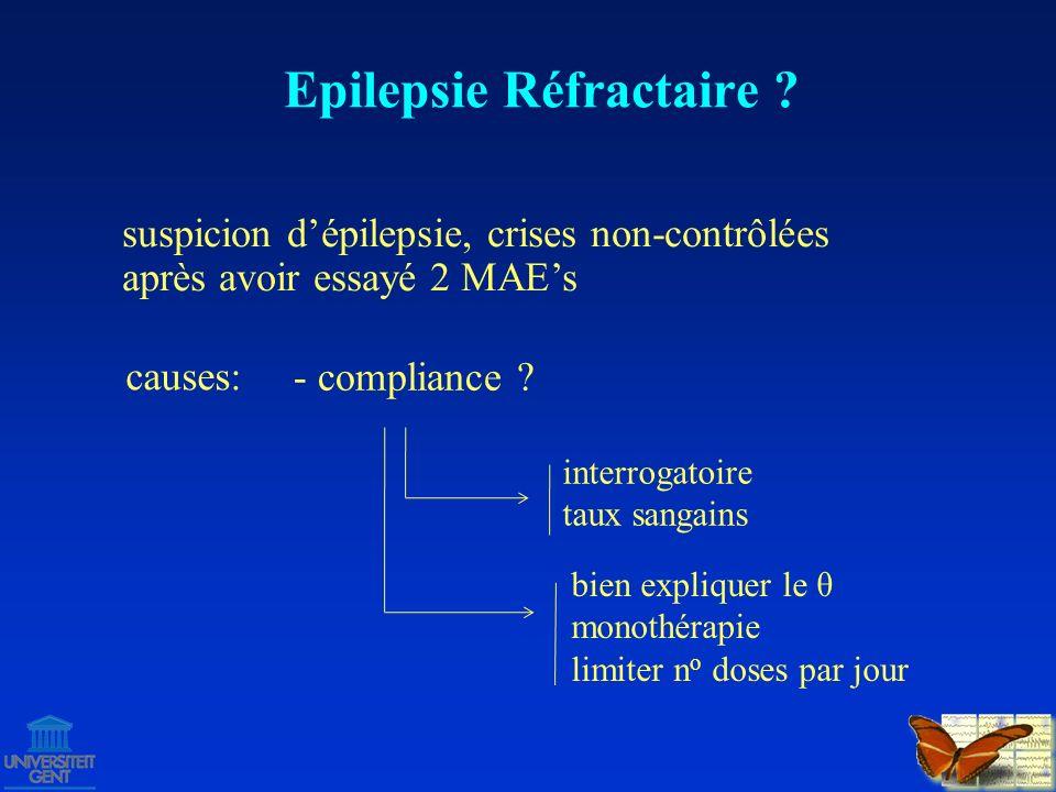 Epilepsie Réfractaire .