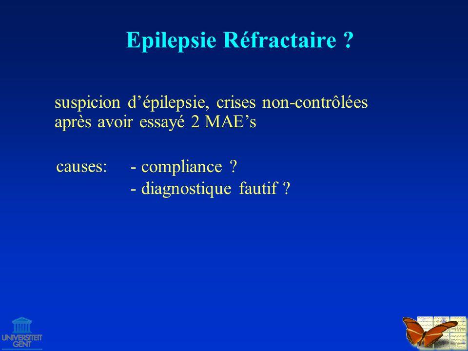 Diagnostique fautif - syncope convulsive - crise psychogène non-épileptique - parasomnie - cataplexie - AIT - migraine Peuvent ressembler à une crise épileptique: