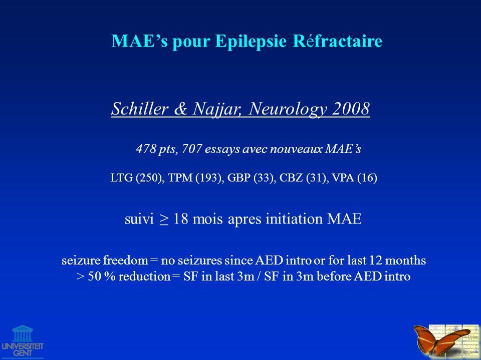 Schiller & Najjar, Neurology 2008 # echecs avec MAEs probabilité contrôle des crises 0 1 2-5 6-7 62 % 42 % 16 % 0 % probabilité > 50 % reduction fréquence des crises 85 % 69 % 47 % 31 % 478 pts MAEs pour Epilepsie Réfractaire