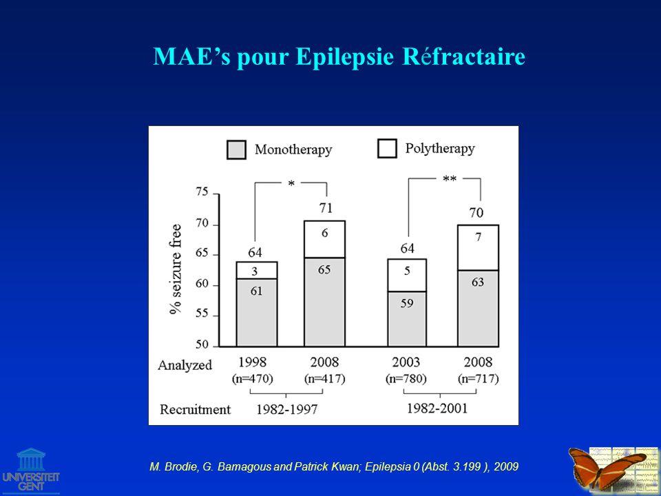 Epilepsie Réfractaire Kwan & Sander, J Neurol Neurosurg Psychiatry 2004 Facteurs prédictifs pour épilepsie réfractaire: - fréquence des crises initiale - durée de l épilepsie - épilepsie focale - abnormalitée structurele (> congenitale) - EEG anormal