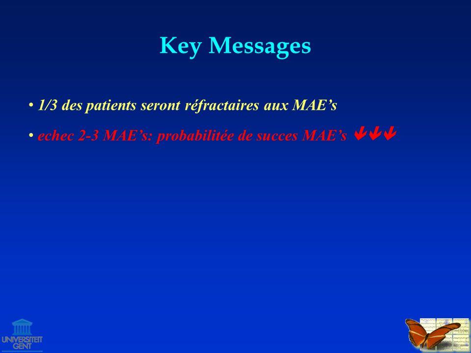 Key Messages 1/3 des patients seront réfractaires aux MAEs echec 2-3 MAEs: probabilitée de succes MAEs chirurgie = meilleurs résutats dans le θ dépilepsie réfractaire