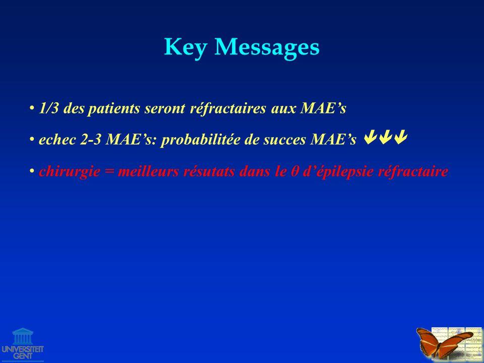 Key Messages 1/3 des patients seront réfractaires aux MAEs echec 2-3 MAEs: probabilitée de succes MAEs chirurgie = meilleurs résutats dans le θ dépilepsie réfractaire bilan préchirurgical nécessite une équipe multidisciplinaire & une infrastructure avancée
