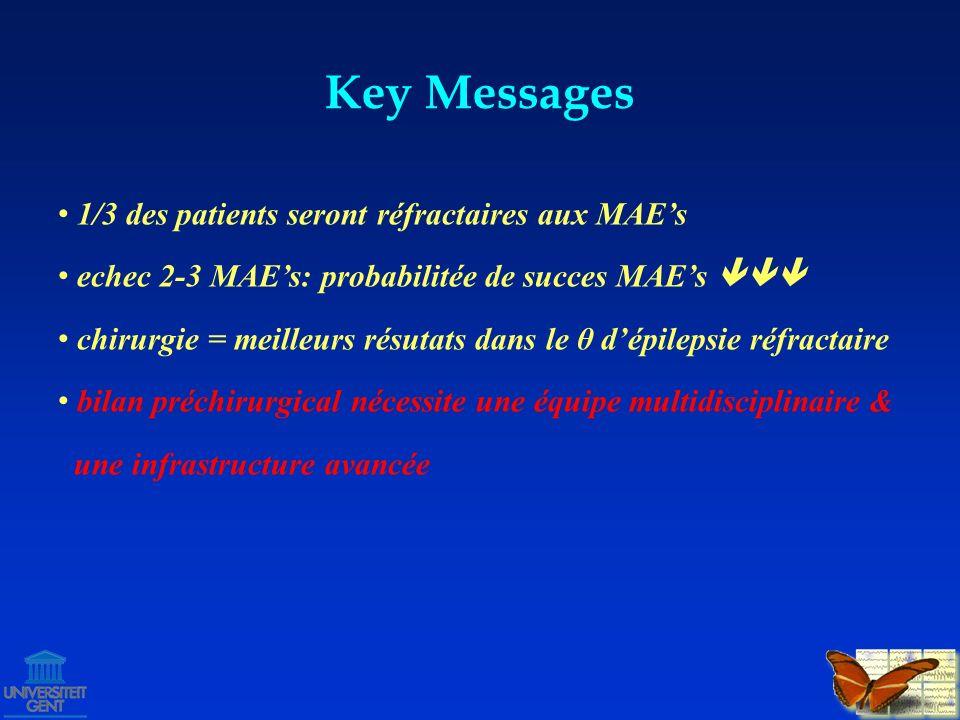 Key Messages 1/3 des patients seront réfractaires aux MAEs echec 2-3 MAEs: probabilitée de succes MAEs chirurgie = meilleurs résutats dans le θ dépilepsie réfractaire bilan préchirurgical nécessite une équipe multidisciplinaire & une infrastructure avancée alternatives: continuer MAEs, neurostimulation, régime