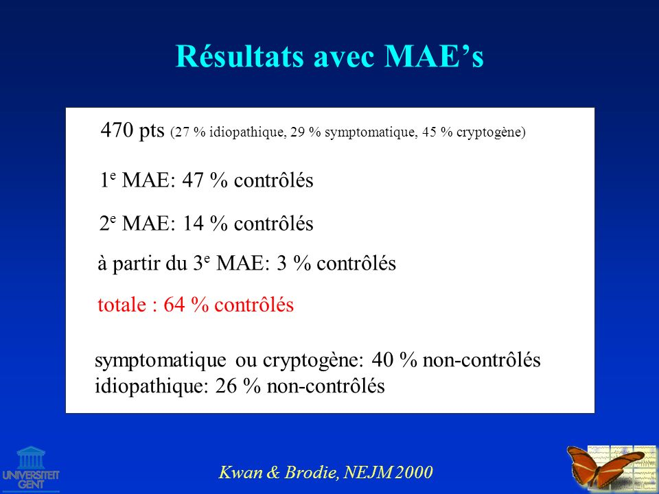 Seizure free with second AED Seizure free with first AED Not seizure free Seizure free with third AED 15% 50% 30% 4% Résultats avec MAEs Kwan & Brodie, NEJM 2000