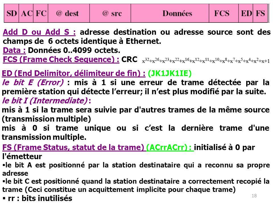 18 ED (End Delimitor, délimiteur de fin) : (JK1JK1IE) le bit E (Error) : mis à 1 si une erreur de trame détectée par la première station qui détecte l