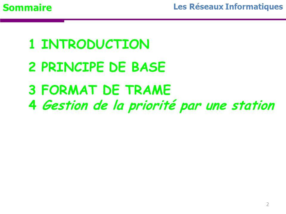 2 Sommaire 1 INTRODUCTION 2 PRINCIPE DE BASE 3 FORMAT DE TRAME 4 Gestion de la priorité par une station