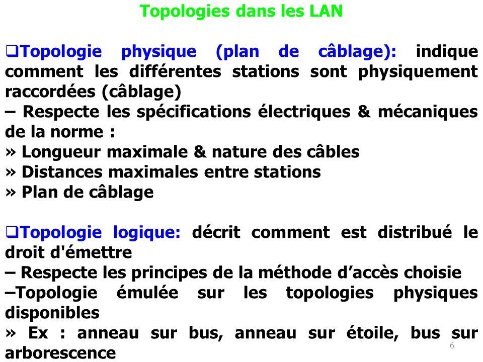 6 Topologies dans les LAN Topologie physique (plan de câblage): indique comment les différentes stations sont physiquement raccordées (câblage) – Resp