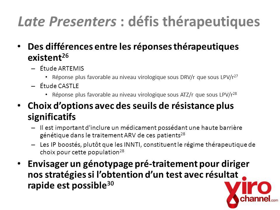 Des différences entre les réponses thérapeutiques existent 26 – Étude ARTEMIS Réponse plus favorable au niveau virologique sous DRV/r que sous LPV/r 2