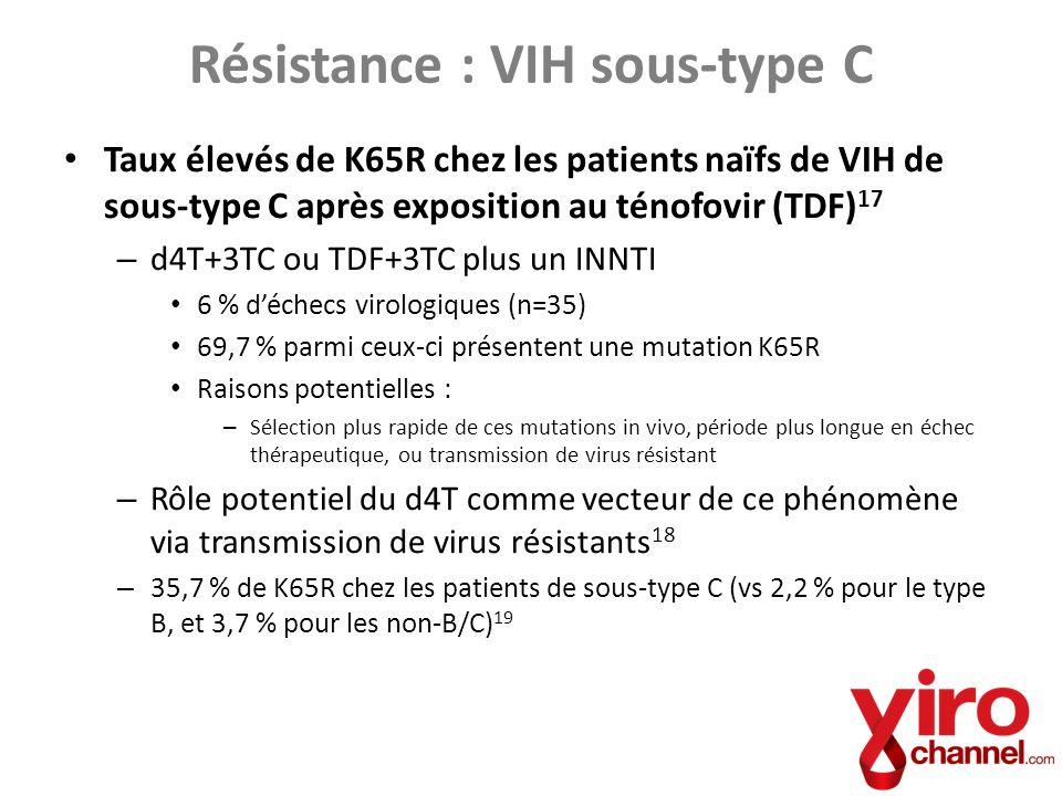 Taux élevés de K65R chez les patients naïfs de VIH de sous-type C après exposition au ténofovir (TDF) 17 – d4T+3TC ou TDF+3TC plus un INNTI 6 % déchec
