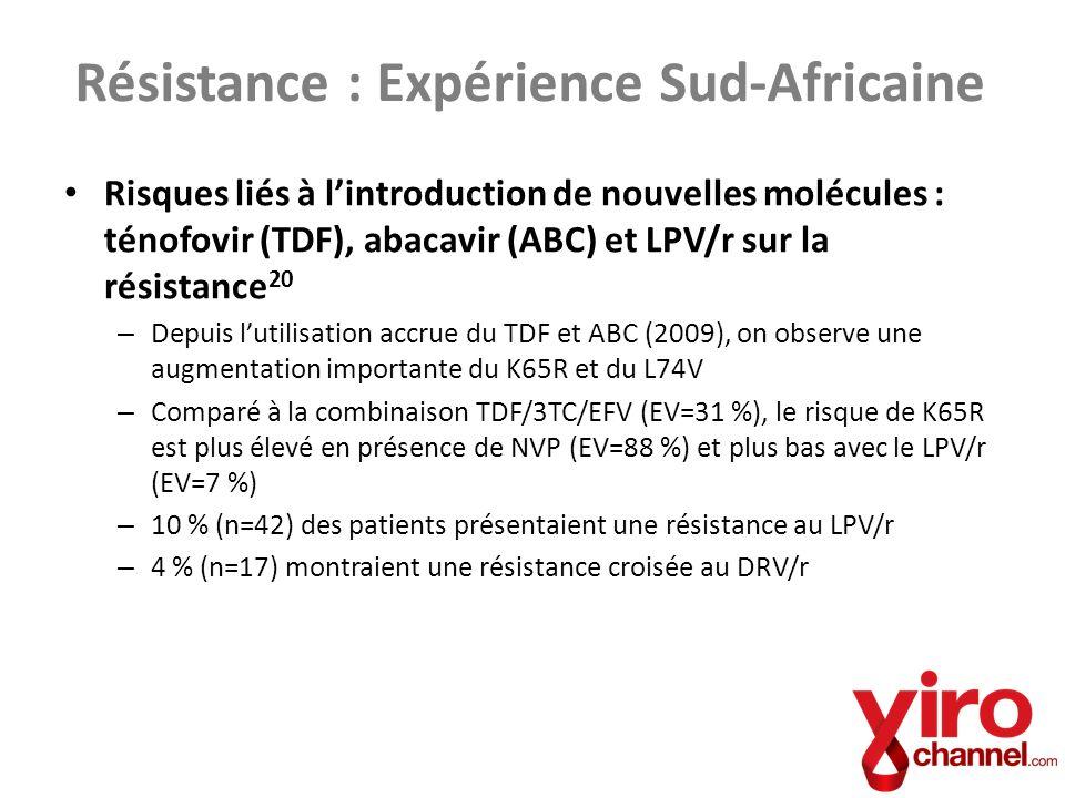 Risques liés à lintroduction de nouvelles molécules : ténofovir (TDF), abacavir (ABC) et LPV/r sur la résistance 20 – Depuis lutilisation accrue du TD