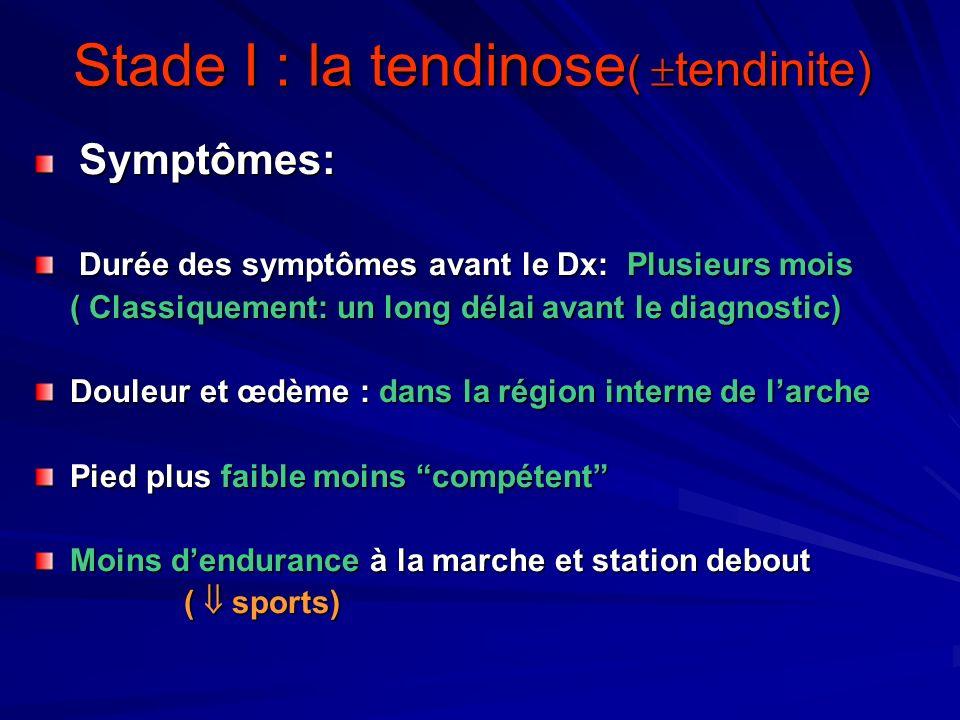 Stade I : la tendinose ( tendinite) Stade I : la tendinose ( tendinite) Symptômes: Symptômes: Durée des symptômes avant le Dx: Plusieurs mois Durée de