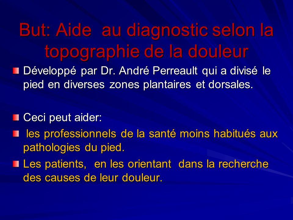 But: Aide au diagnostic selon la topographie de la douleur Développé par Dr. André Perreault qui a divisé le pied en diverses zones plantaires et dors