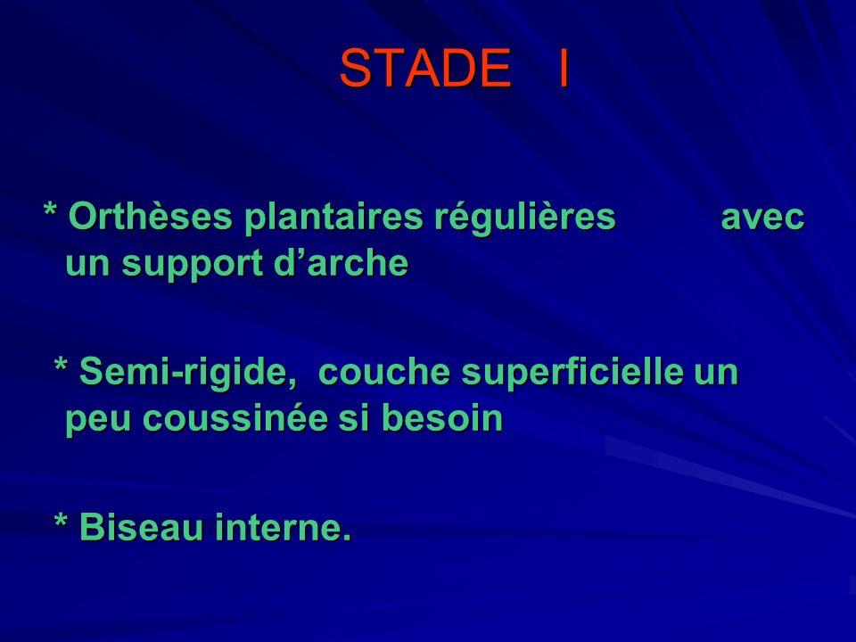 STADE I * Orthèses plantaires régulières avec un support darche * Orthèses plantaires régulières avec un support darche * Semi-rigide, couche superfic