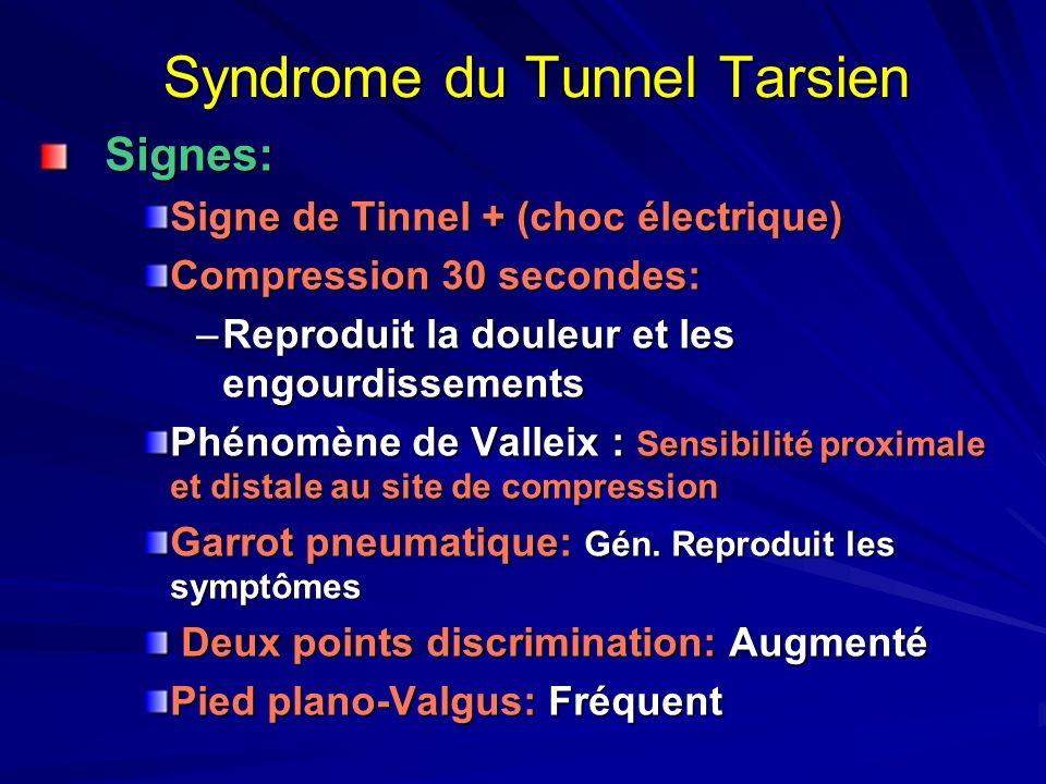 Syndrome du Tunnel Tarsien Signes: Signes: Signe de Tinnel + (choc électrique) Compression 30 secondes: –Reproduit la douleur et les engourdissements